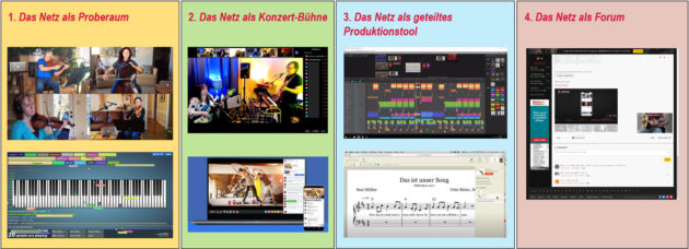 Online-Musikplattformen_Typisierung_Überblick2a